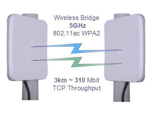 Wireless Bridge 3km